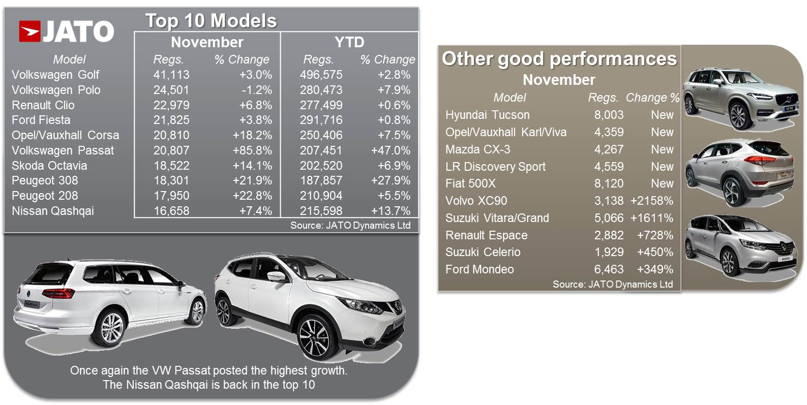 new car releases november 2014European New Car Registrations Posted Second Highest Monthly