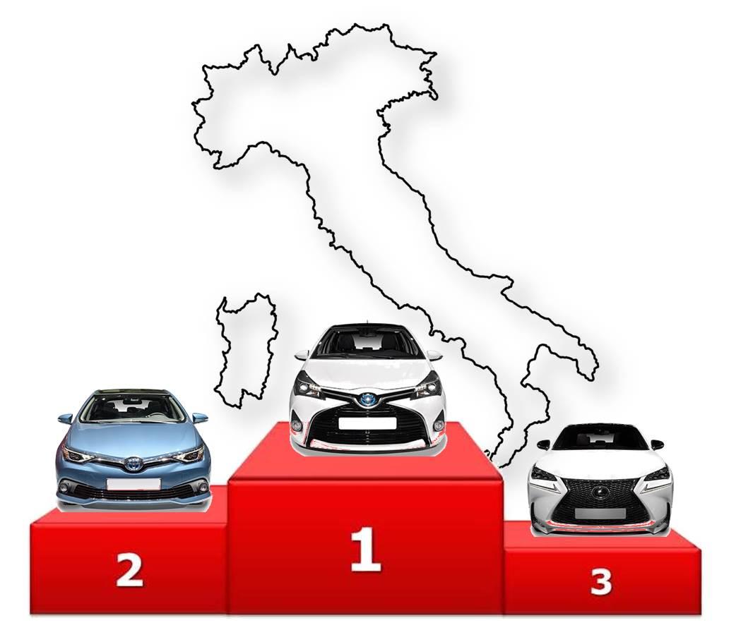 Focus on Italy: Hybrid Vehicles