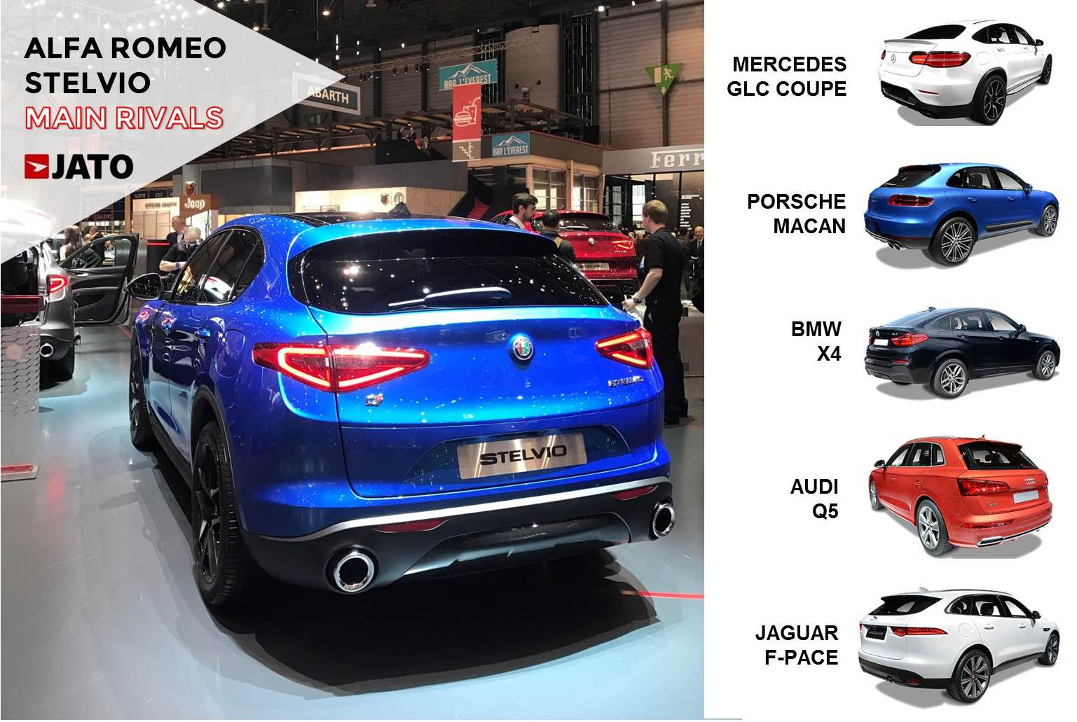 The new Stelvio is now the 5th product on Alfa's line up, and is expected to become its global top-seller. This car will likely hit the European top 5 best-selling premium D-SUV at its first full year of sales. However, the US is expected to be its main volume driver.