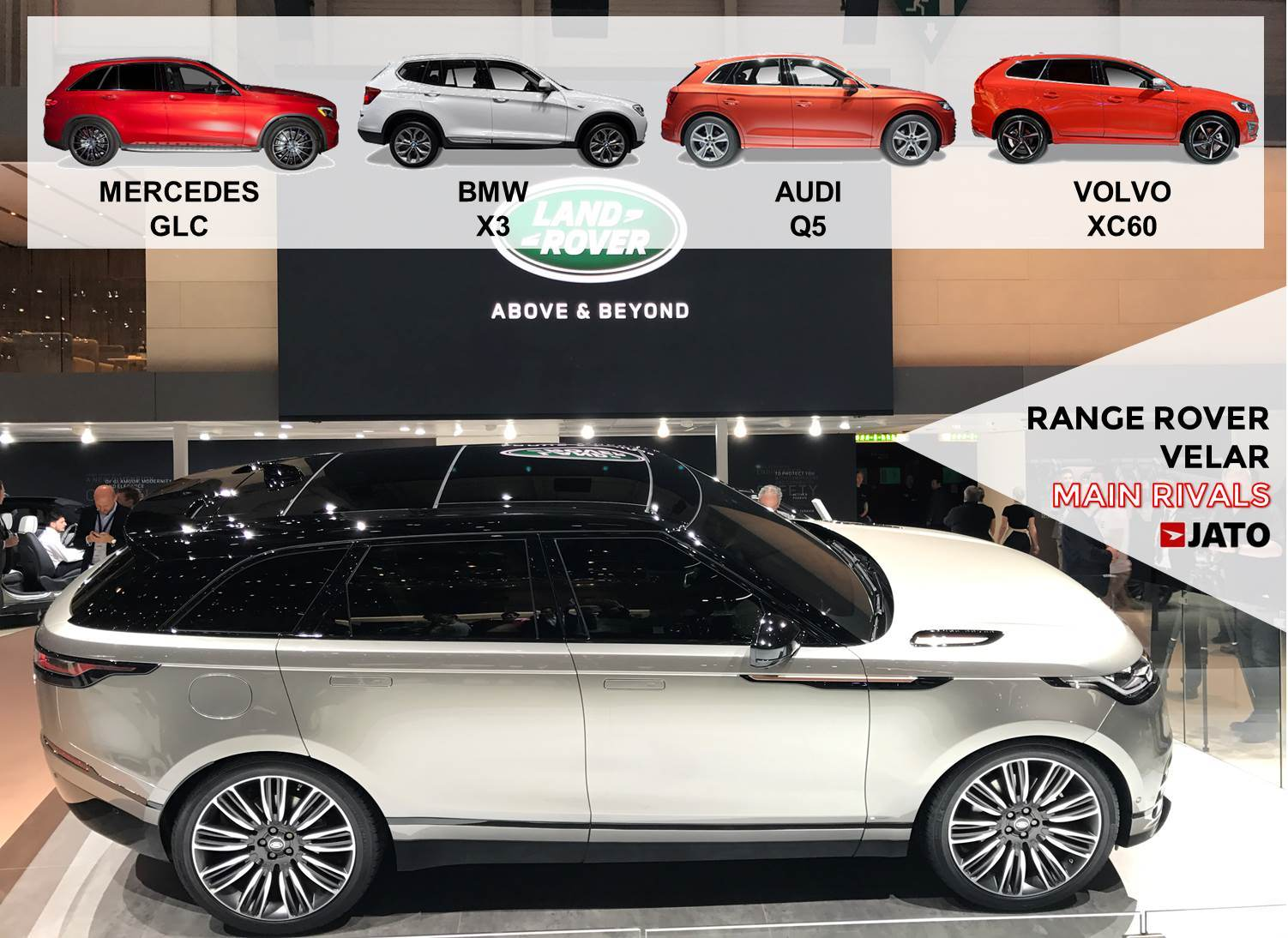 With its 4.8m length, the Velar will sit in the upper level of the premium D-SUV segment. It is expected to add sales volume to Land Rover as it won't cannibalize with the Discovery Sport. Both of them should post similar annual sales in Europe from 2018.