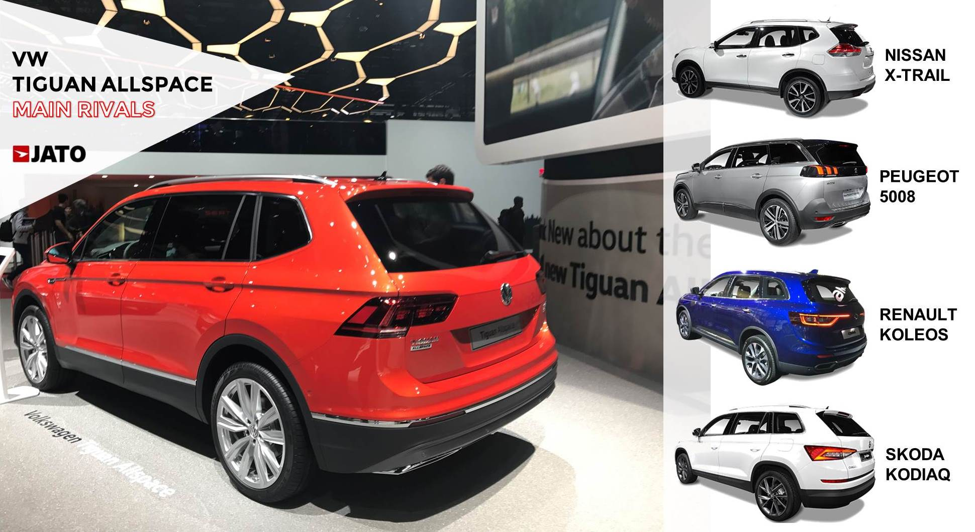 Volkswagen brand wants also a piece of the increasing mainstream midsize SUV segment. Following the same formula used by Nissan and its Qashqai-X-Trail, and Peugeot with its 3008-5008, VW uses the same name of the Tiguan to enter the D-SUV segment adding two more seats. The mainstream D-SUV segment is expected to hit the 400k units by 2020, according to our forecast partner, LMC Auto.