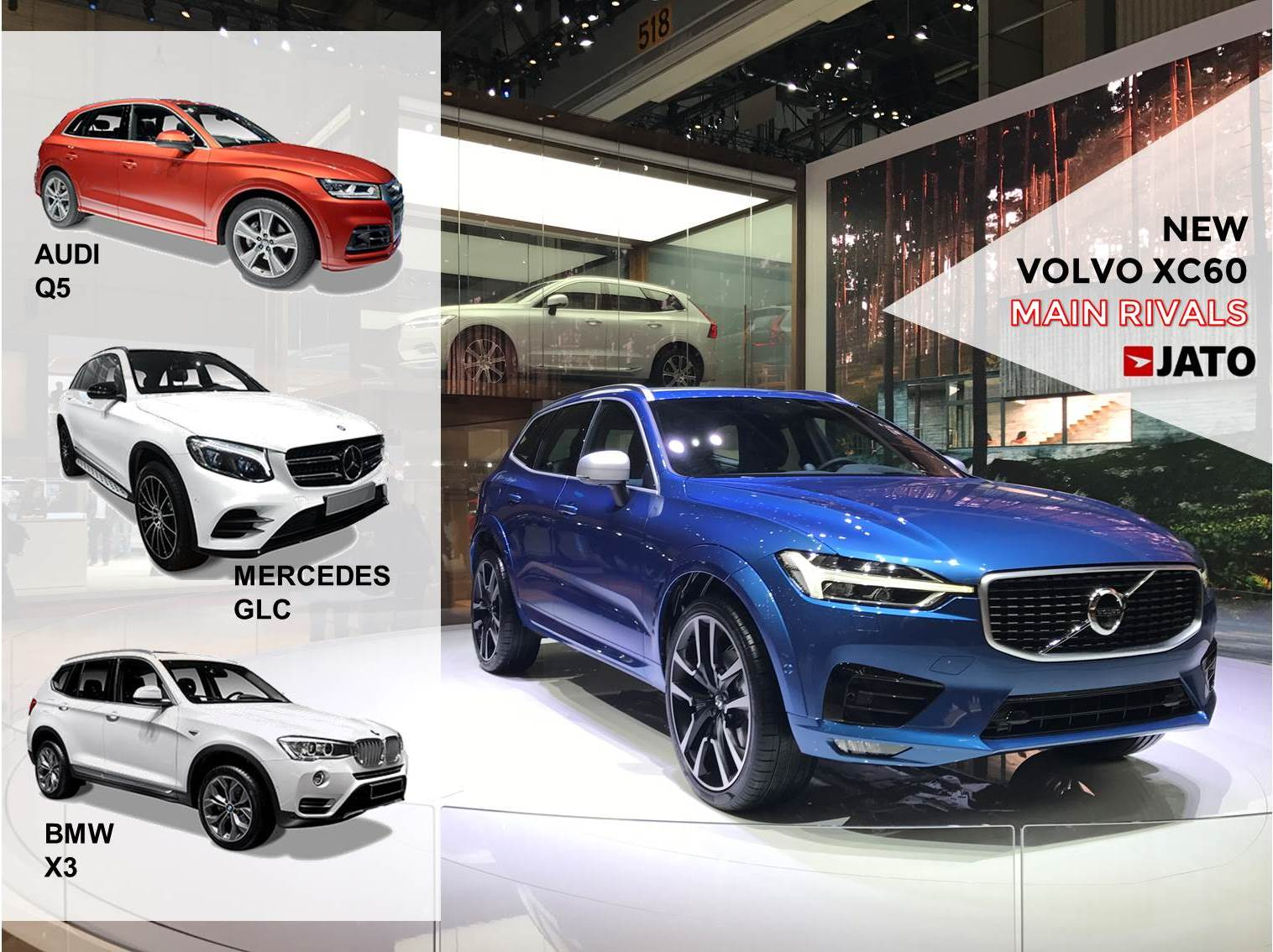 With the new generation, the Volvo XC60 is expected to continue topping the premium midsize SUV segment in Europe.