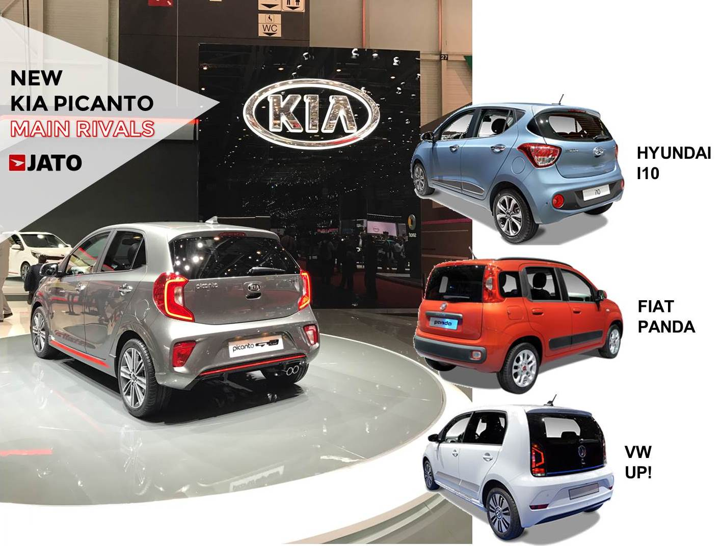 With total A-Segment registrations stable during the next 3 years, the new Kia will try to take sales away from its rivals by featuring a more serious design and bigger engines.