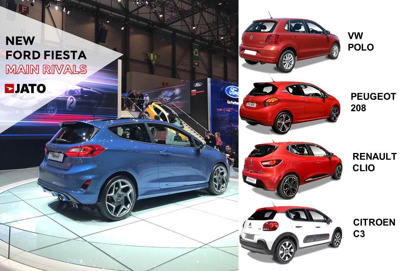 this new generation is going to continue the success of the current Fiesta leading the segment in 2018-2019. Ford's intentions of going upscale with the new Fiesta will prove it was worth it following the trend we've seen in this segment. The registrations of subcompacts priced above 20,000 euro are posting higher % increases than those priced between 13k-20k euro. As it has happened in the compact segment, consumers are looking for more refined subcompacts, and the new Fiesta is just that.