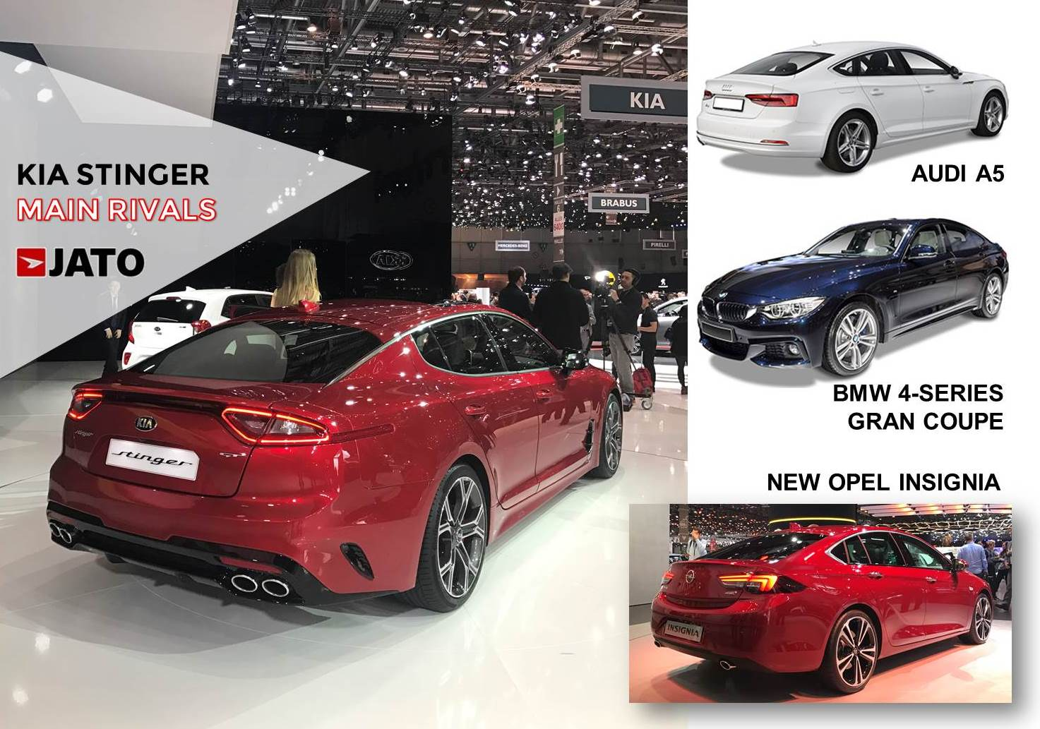 The Kia Stinger will target those consumers looking for sporty sedans, leaving the family focus to the Optima. It will have to deal with the strong premium competitors. Because of its positining and rivals, the Stinger is not expected to post big numbers.