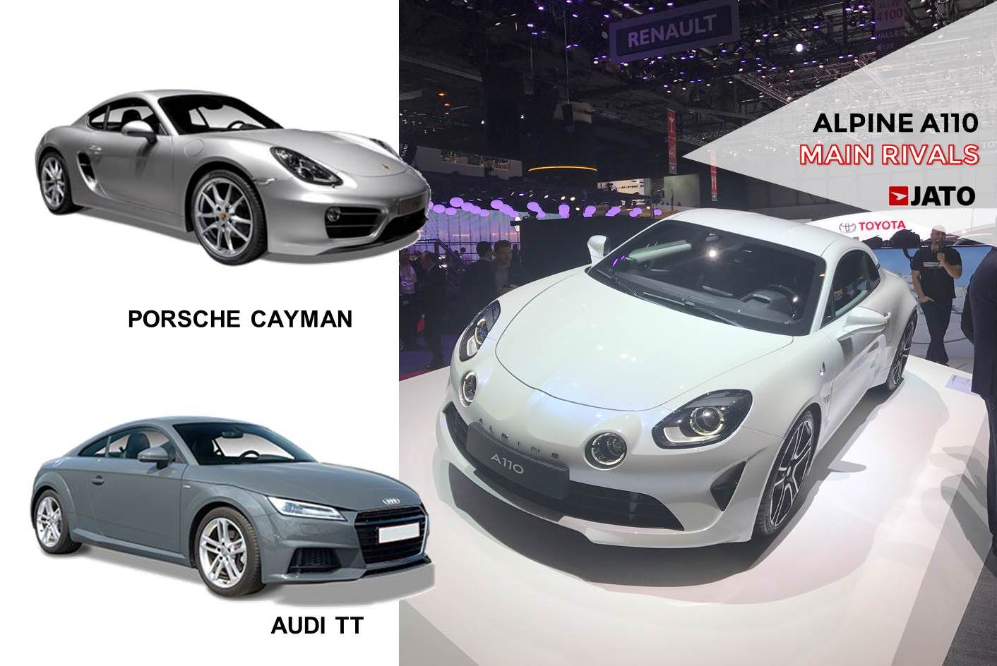 Renault points at the midsize sporty segment reviving the Alpine brand. The A110 is set to rival with the Porsche Cayman and Audi TT, in a segment not only dominated by them (they controlled 45% of the segment registrations in 2016), but showing no signs of growth.