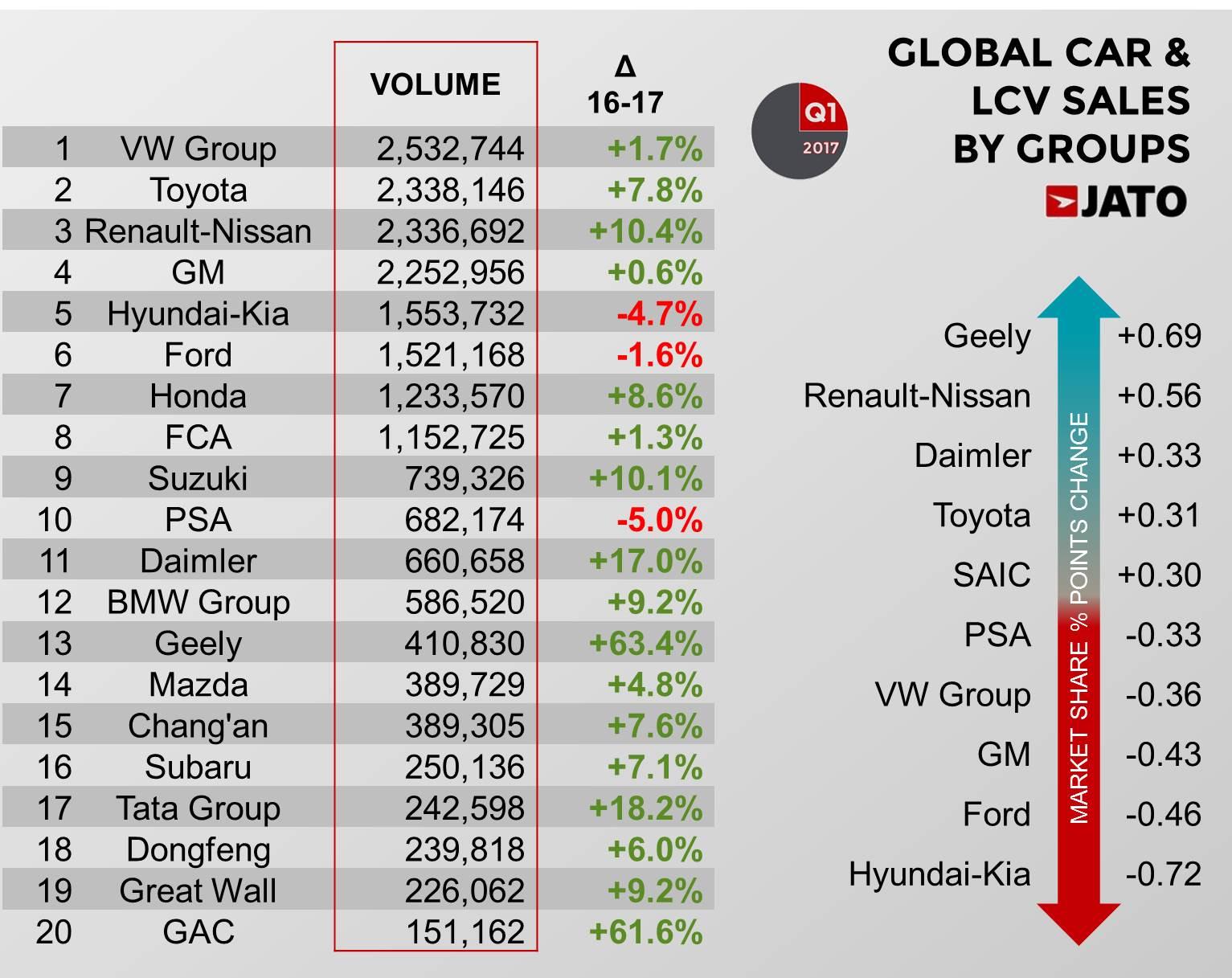 Us Luxury Car Sales Ranking