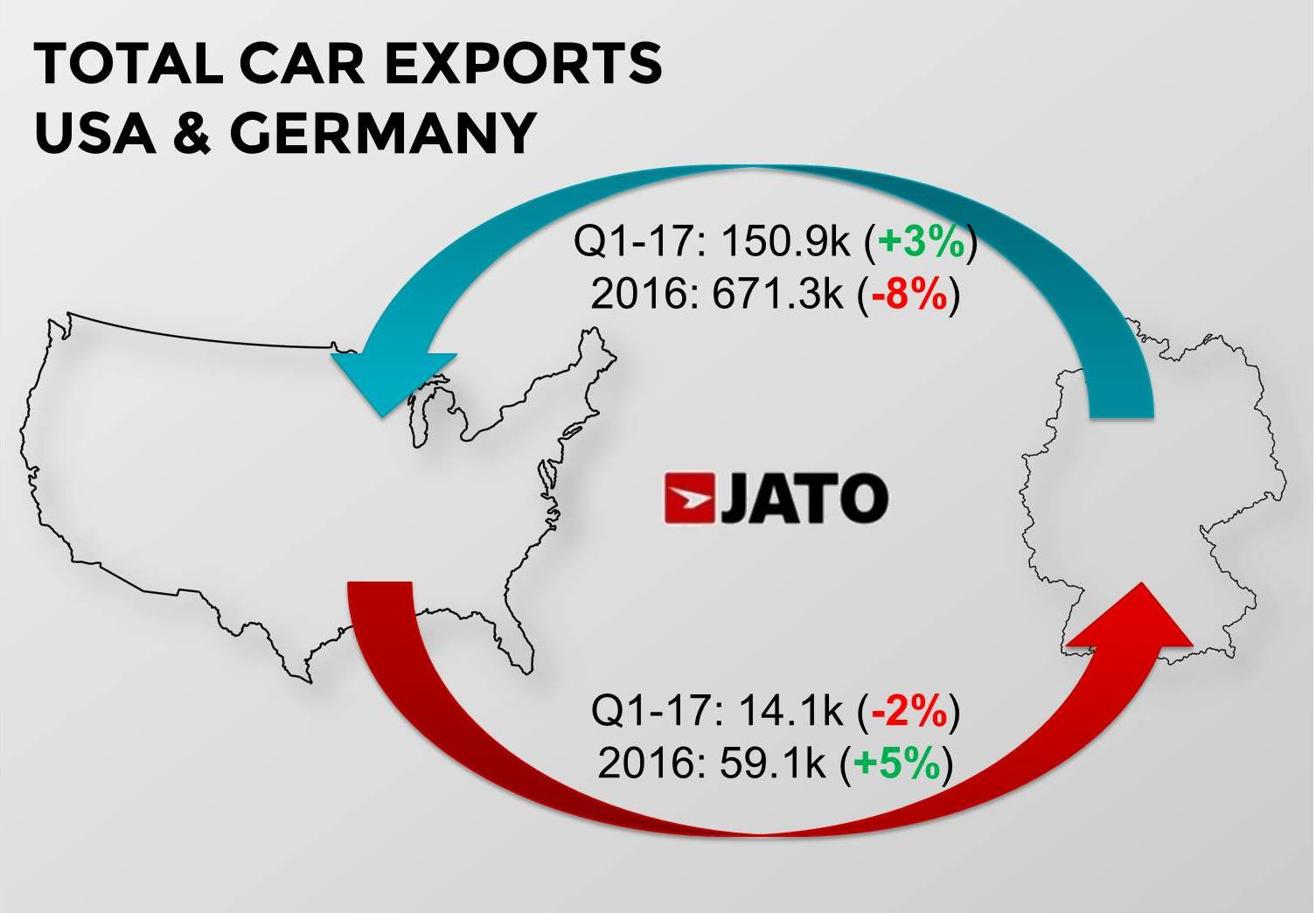 Car Trade Sales Uk