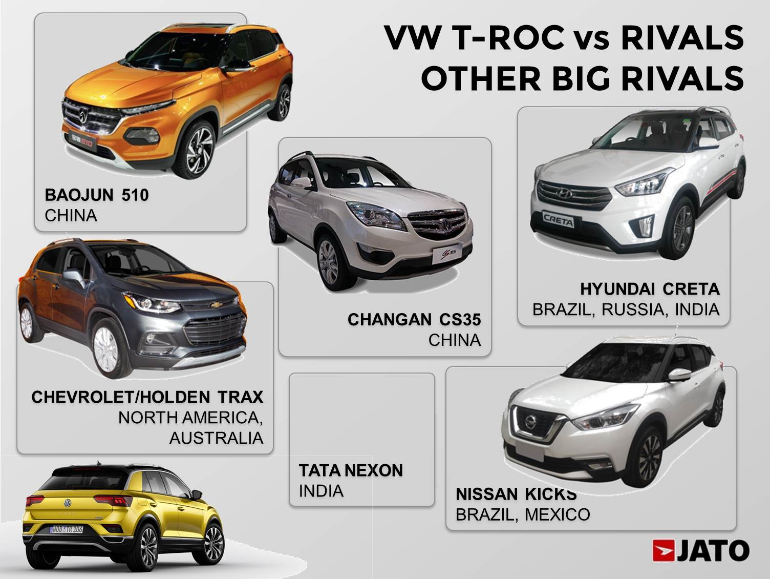 new t roc is likely to become another successful car for volkswagen jato. Black Bedroom Furniture Sets. Home Design Ideas