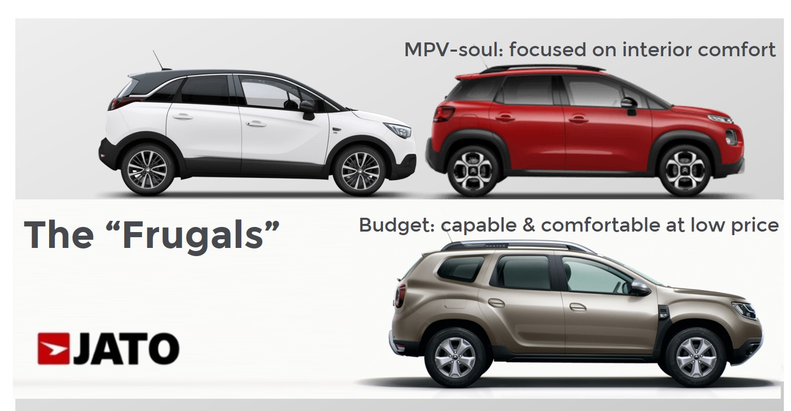 Car Brands Starting With T >> Frugal High End B Suv Segment Splits Jato