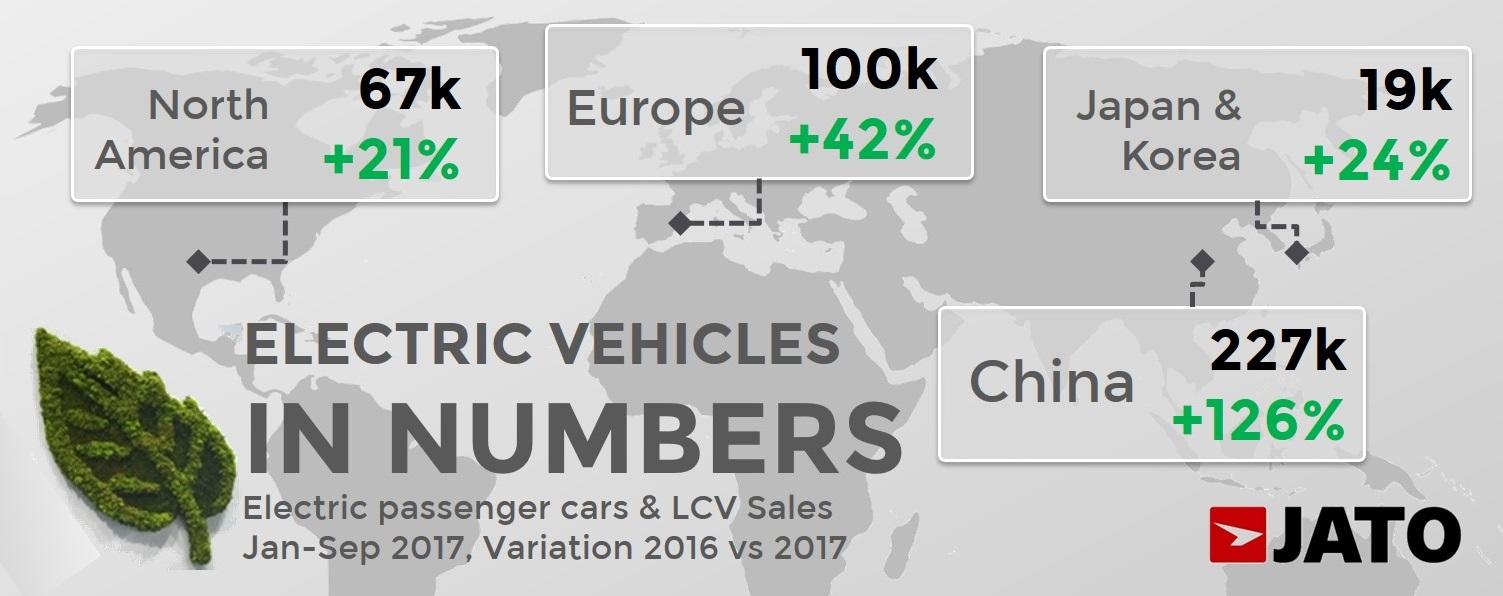 Tesla Most Popular Global Electric Vehicle Brand Between