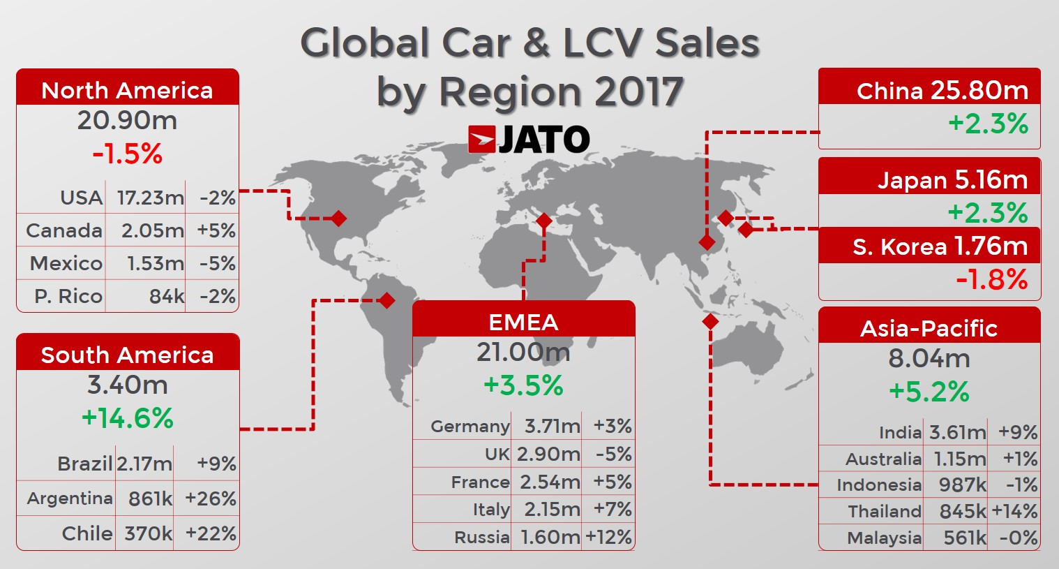 dbb4331f1d Global car sales up by 2.4% in 2017 due to soaring demand in Europe ...