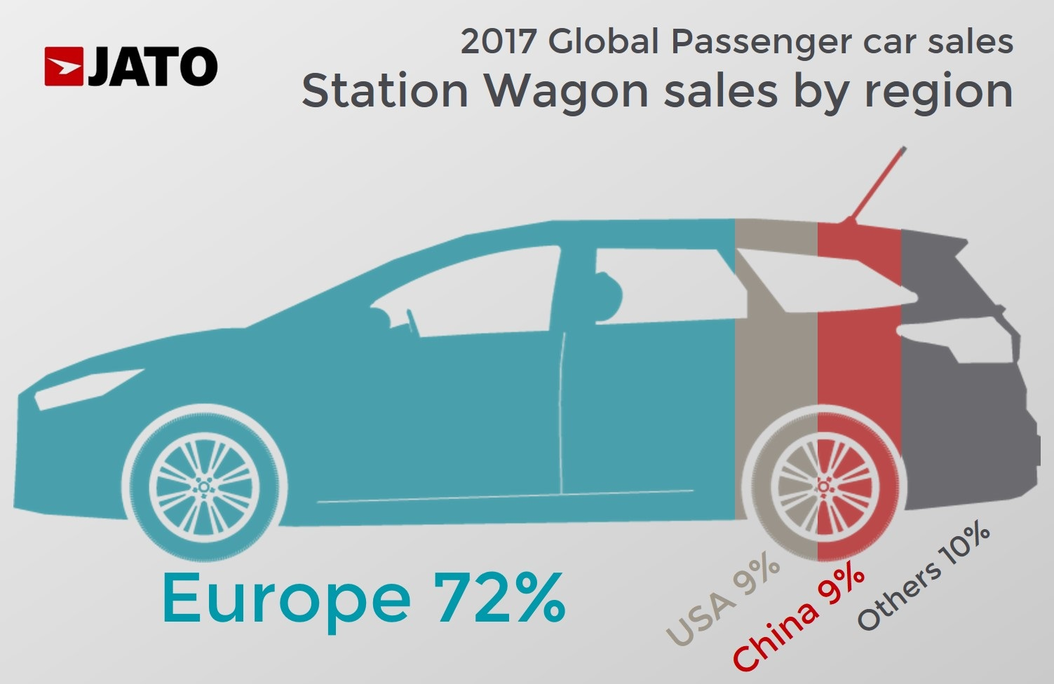 Station Wagons Are Disappearing But Wait There S Hope Jato