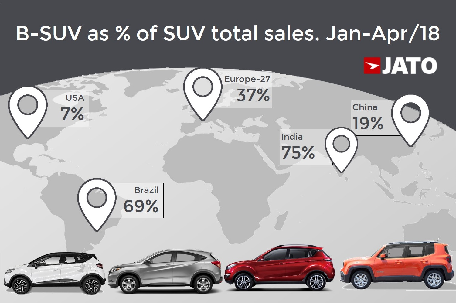 After The Arrival Of Super Suvs City Are Set To Become Next Growth Area For Already Over Saturated Suv Segment