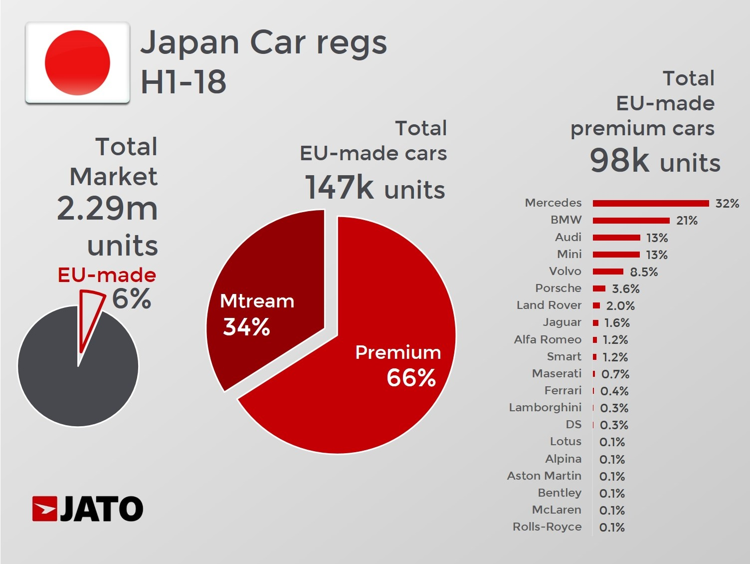 Excluding the Citroen C-Zero and Peugeot Ion, the European cousins of the  Mitsubishi I-Miev which are produced in Japan, there are only four models  that ...