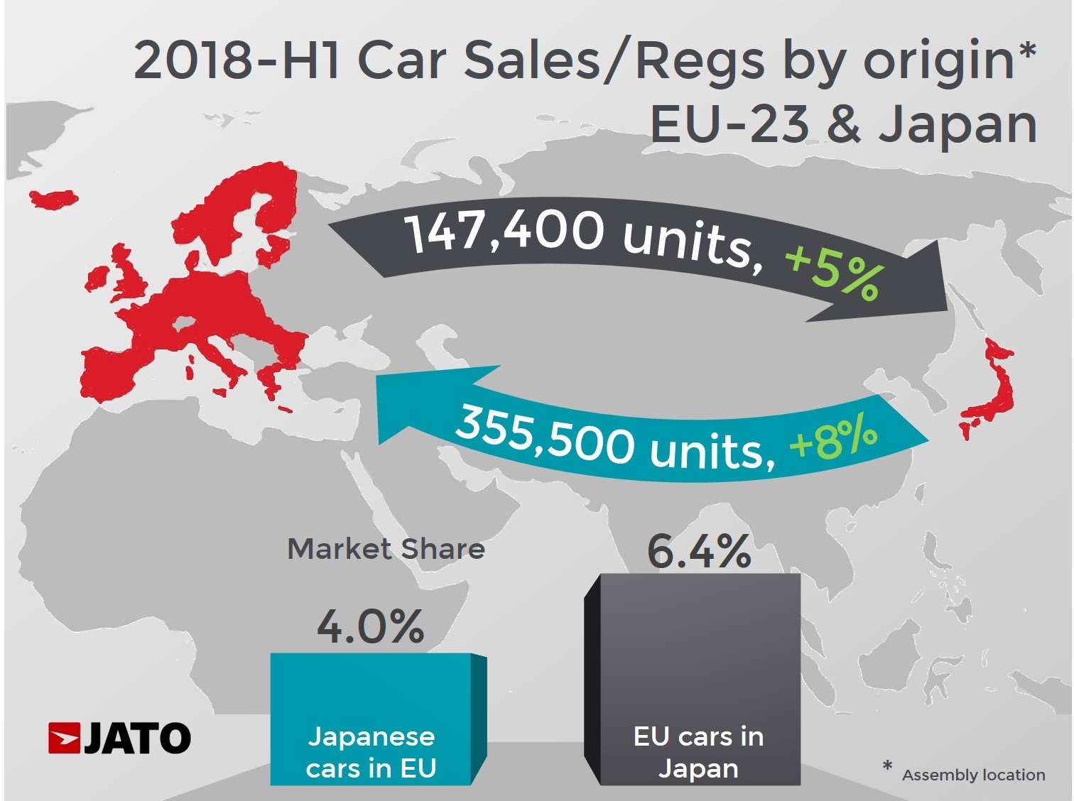 Small Midsize Japanese Car Makers To Benefit The Most From Eu