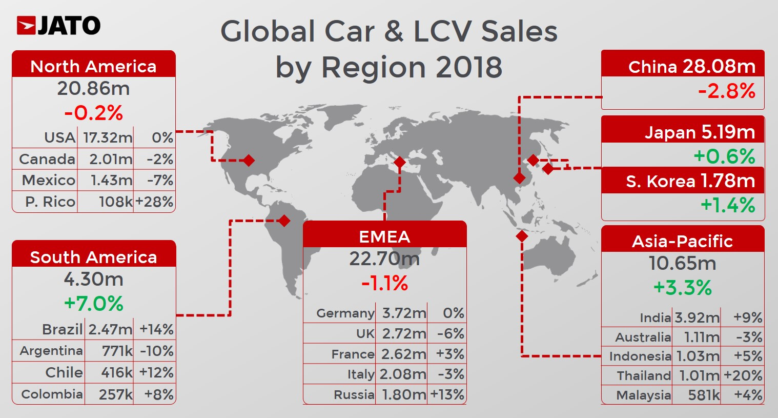 Global Car Market Remains Stable During 2018 As Continuous Demand