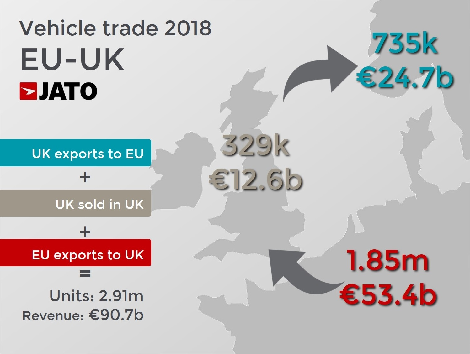 What brexit means for the automotive industry: 17% of the car trade