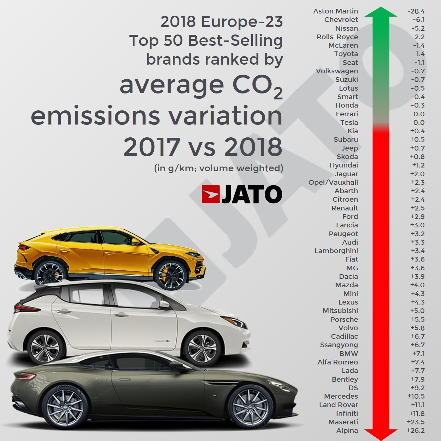Best Car Brands 2020.2021 Co2 Targets Would Generate 34 Billion Euros In Penalty
