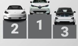 Car Registrations - Top EV Sales