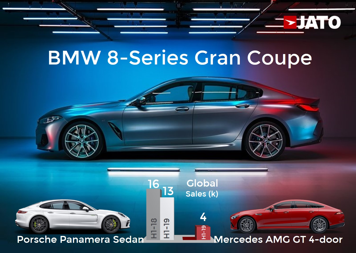 Gran Coupe Bmw 8 Series For The Family Jato