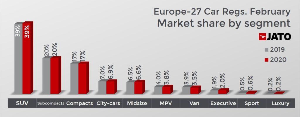 [Statistiques] Les chiffres européens  Chart-4-1-1024x401