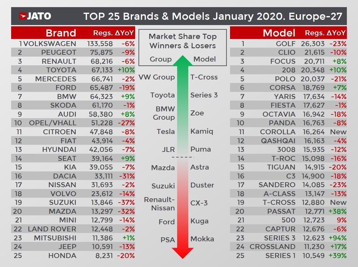 [Statistiques] Les chiffres européens  Chart-5